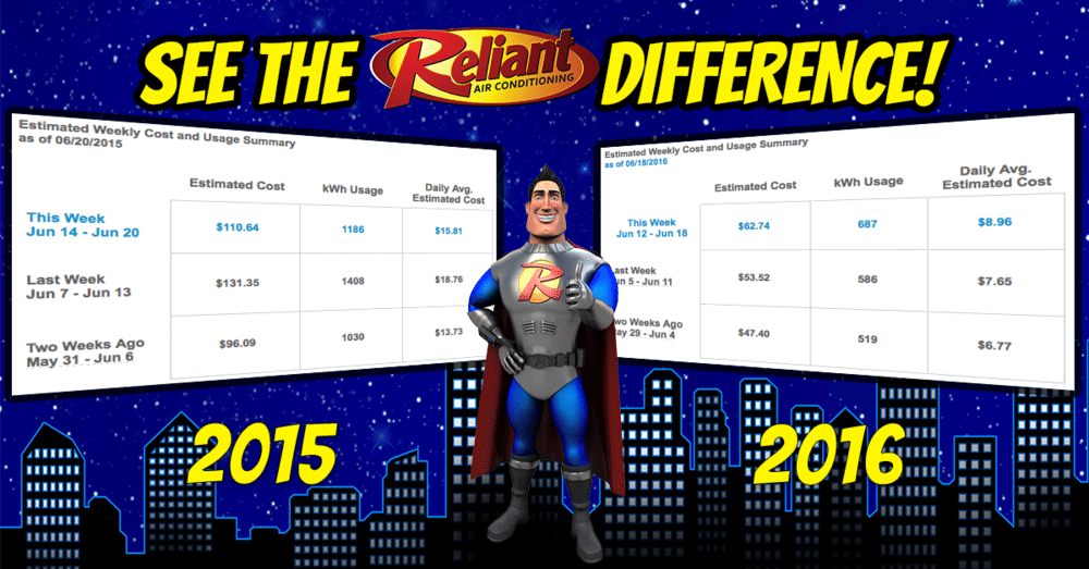 High Electric Bill? See The Reliant Difference!